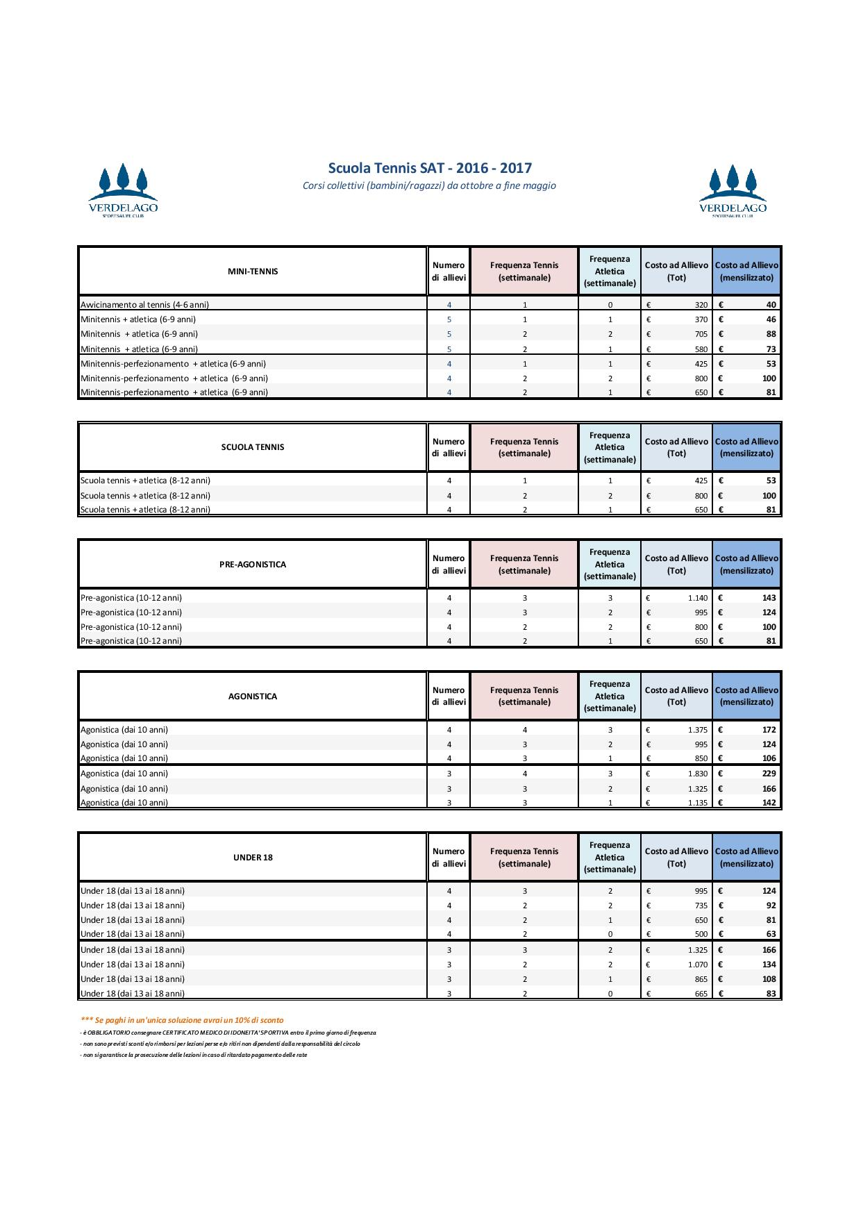 costi scuola tennis SAT_2016_2017-page-001