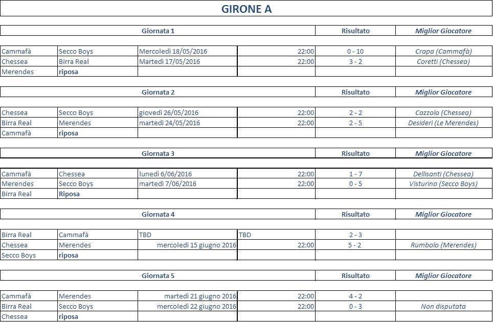 calendario girone A1